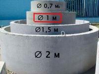 Бетонные кольца, кольца для колодца (Диаметр: внутренний - 100 см, внешний: - 116 см)